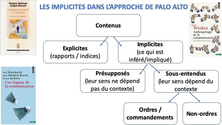 IMPLICITES PA